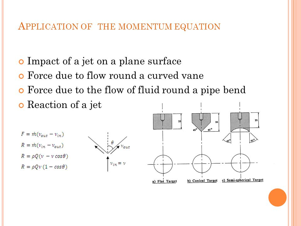 Application of the momentum equation
