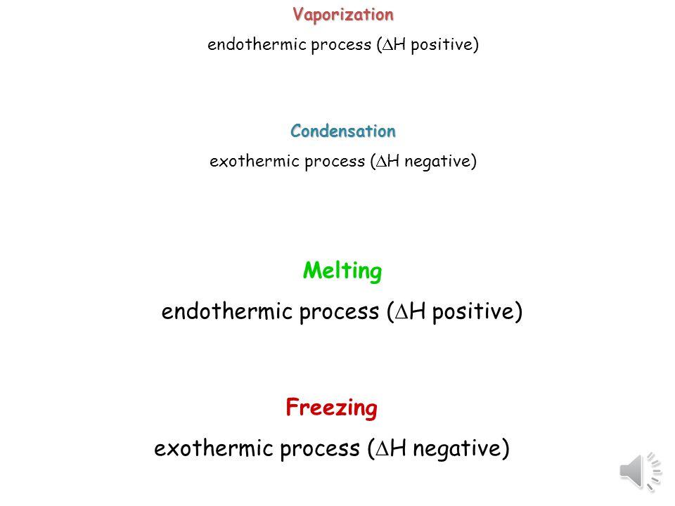 endothermic process (H positive)