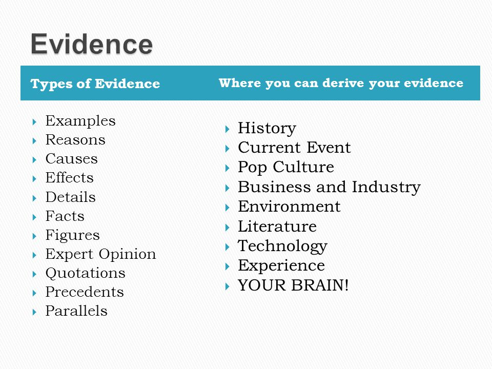 Evidence History Current Event Pop Culture Business and Industry