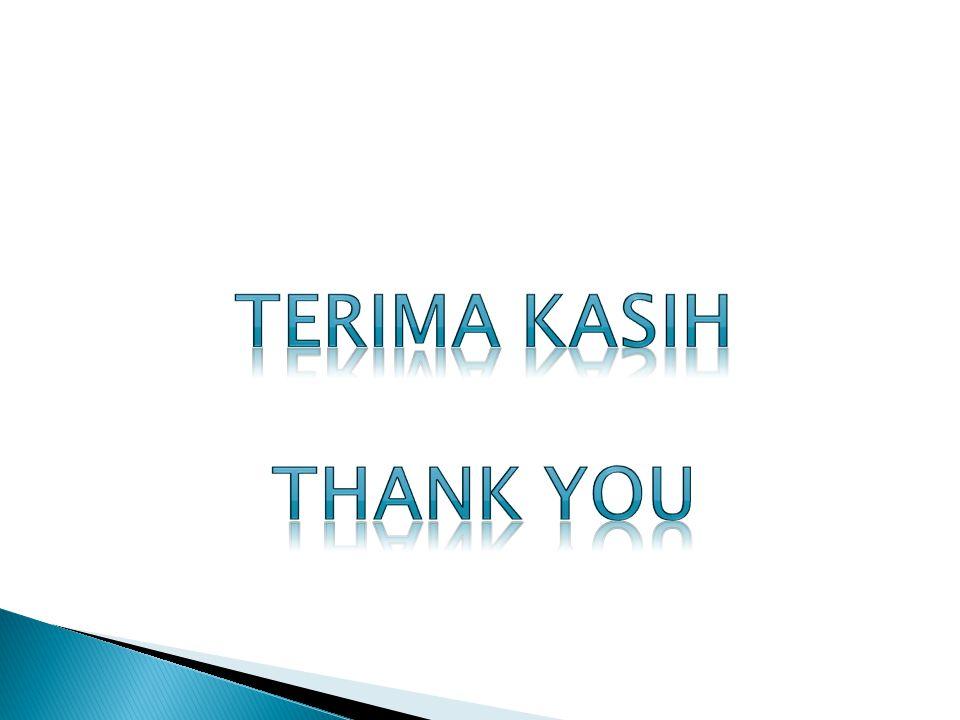Terima Kasih Thank You