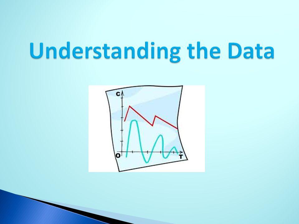 Understanding the Data
