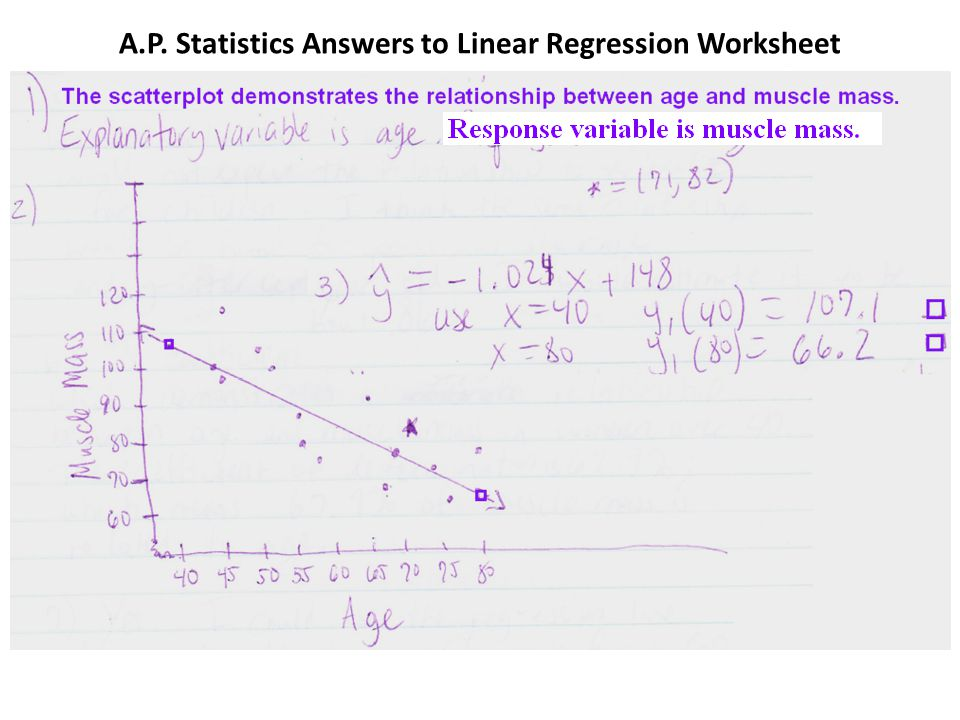 A.P. Statistics Answers to Linear Regression Worksheet