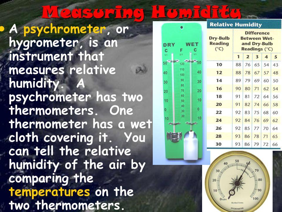 Measuring Humidity