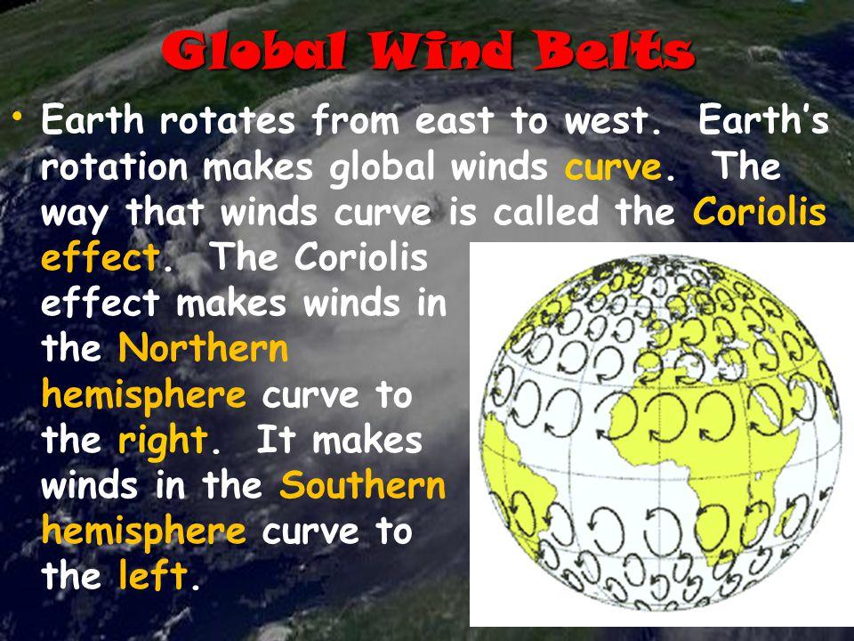 Global Wind Belts