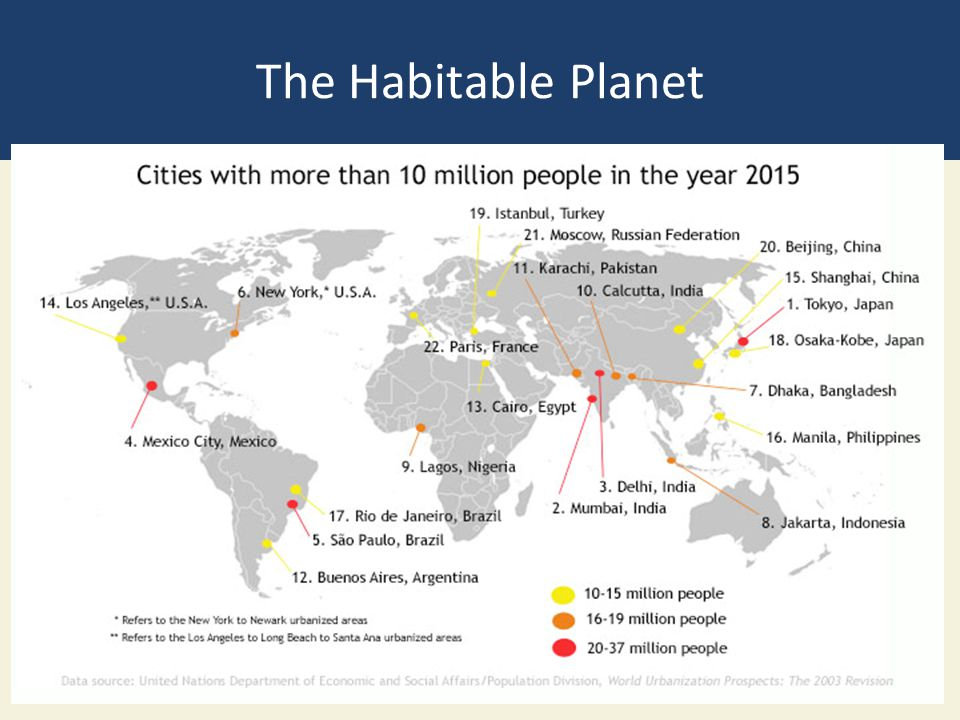 The Habitable Planet