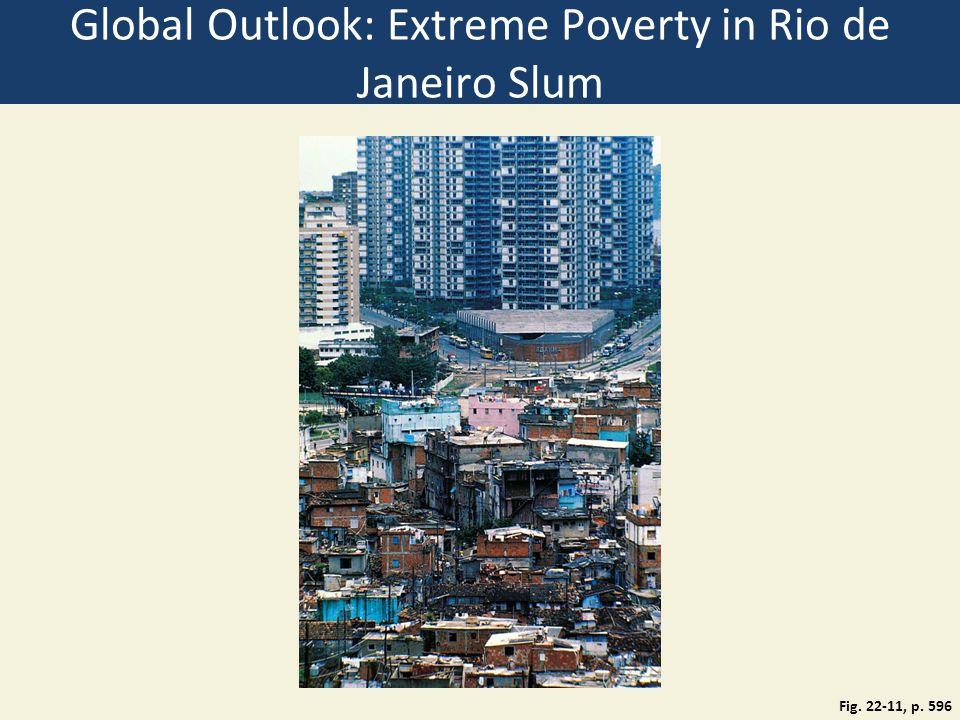 Global Outlook: Extreme Poverty in Rio de Janeiro Slum