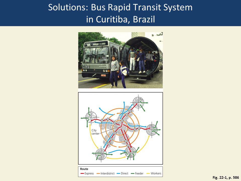 Solutions: Bus Rapid Transit System in Curitiba, Brazil