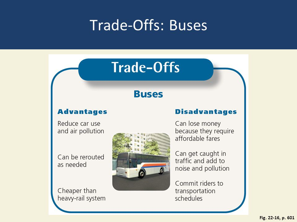 Trade-Offs: Buses