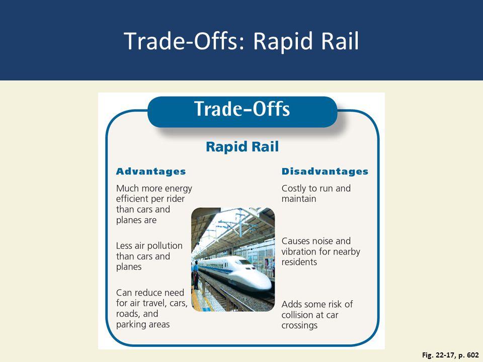 Trade-Offs: Rapid Rail