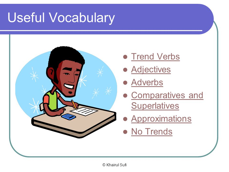 Useful Vocabulary Trend Verbs Adjectives Adverbs