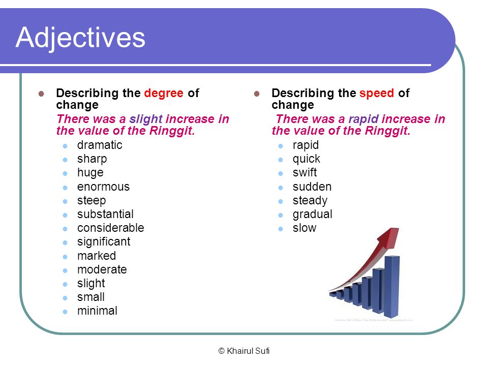 Adjectives Describing the degree of change