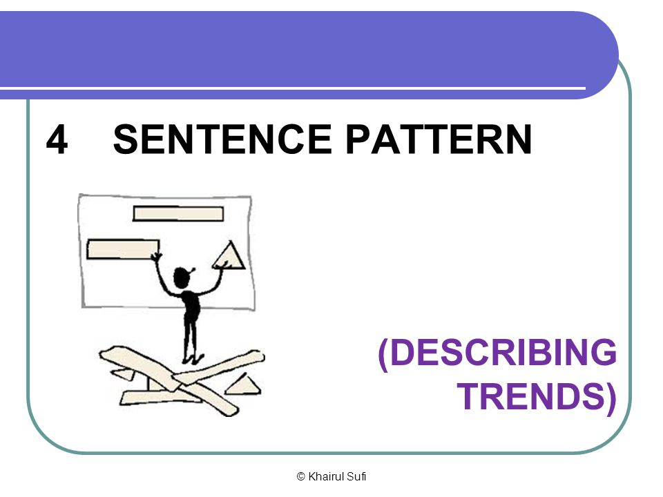 4 SENTENCE PATTERN (Describing Trends) © Khairul Sufi