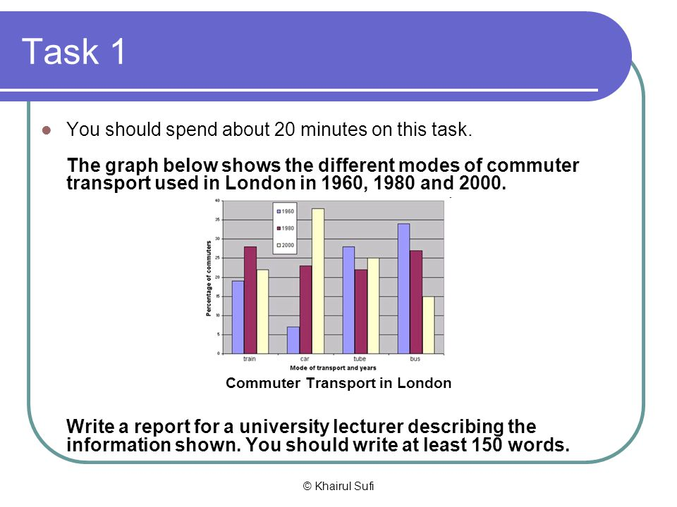 Commuter Transport in London