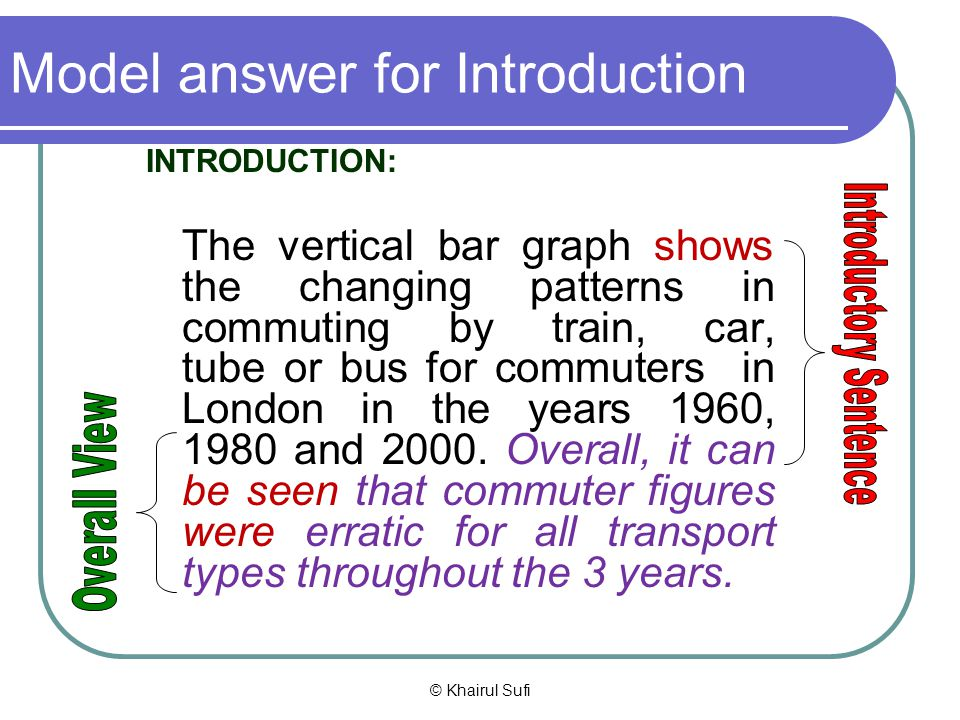 Model answer for Introduction