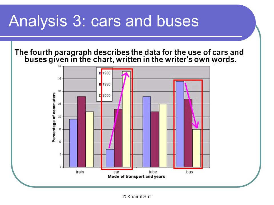 Analysis 3: cars and buses
