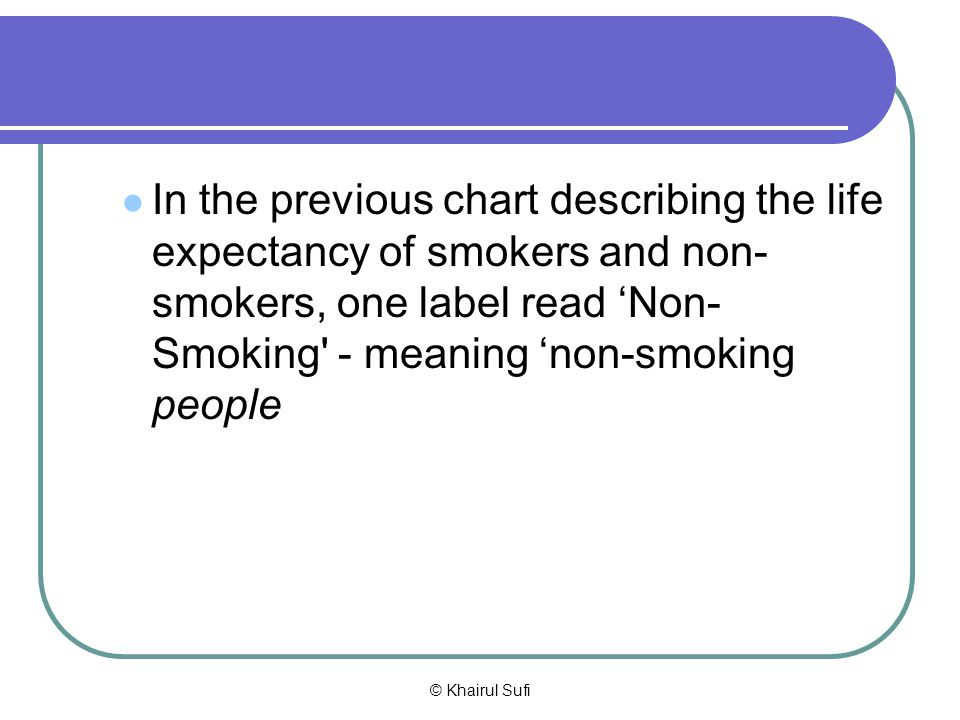 In the previous chart describing the life expectancy of smokers and non-smokers, one label read 'Non-Smoking - meaning 'non-smoking people