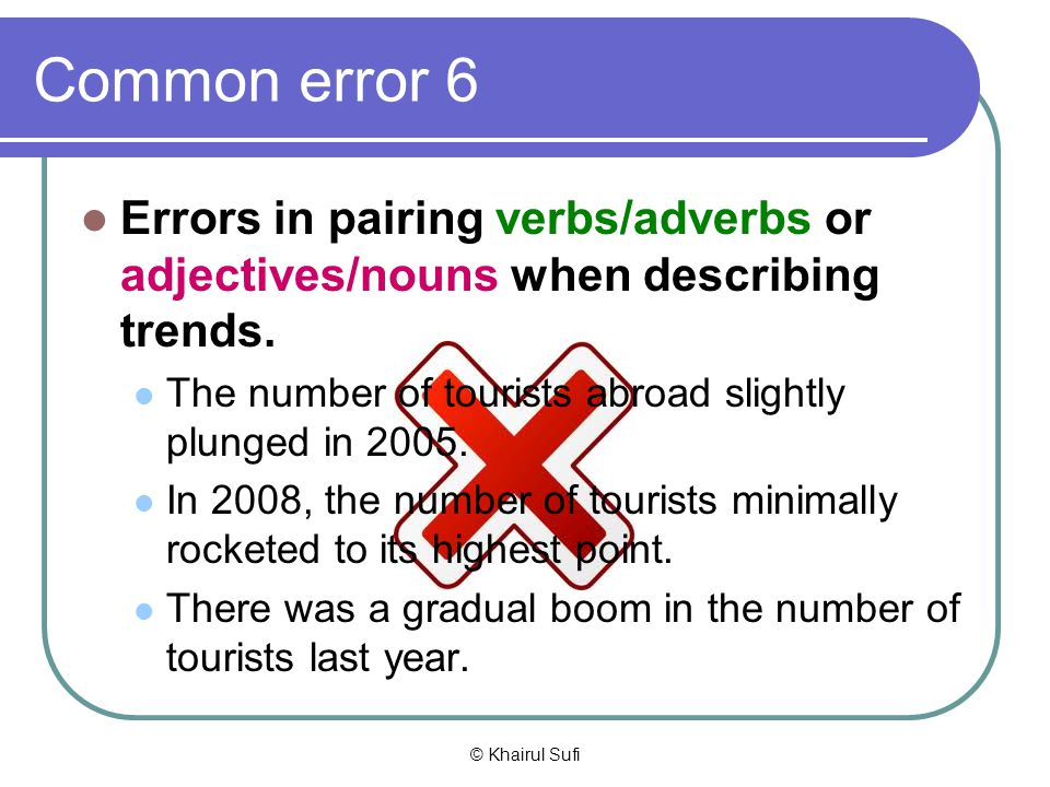 Common error 6 Errors in pairing verbs/adverbs or adjectives/nouns when describing trends. The number of tourists abroad slightly plunged in 2005.