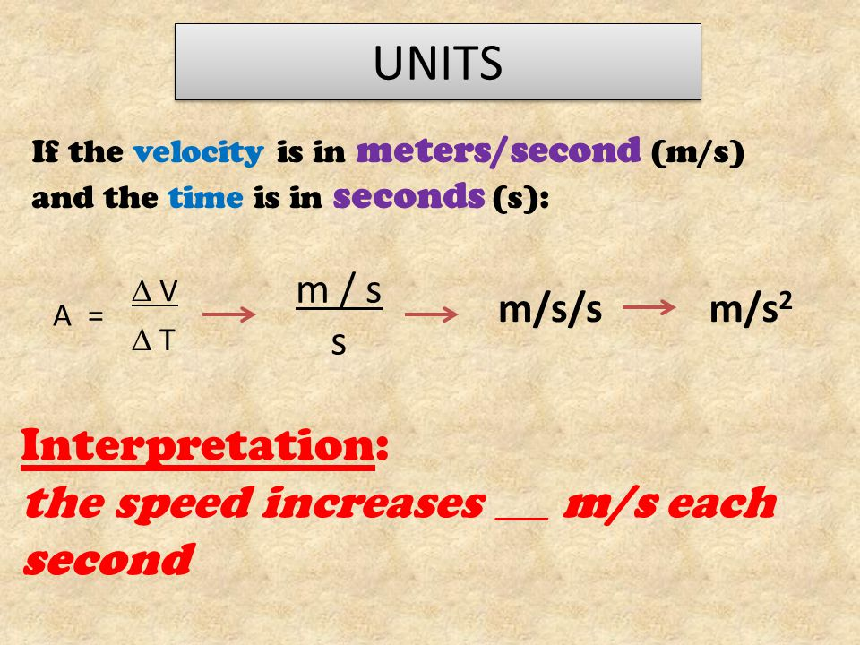 UNITS Interpretation: the speed increases _____ m/s each second m / s
