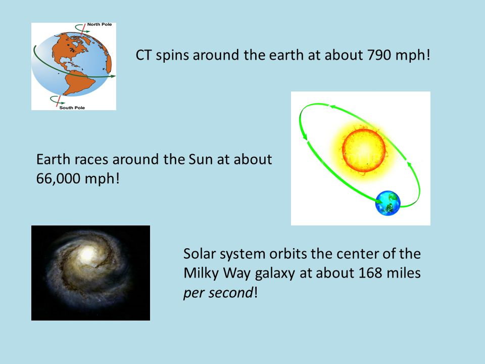 CT spins around the earth at about 790 mph!