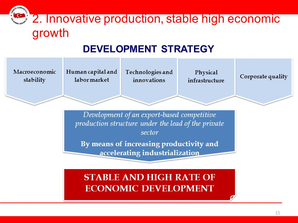2. Innovative production, stable high economic growth