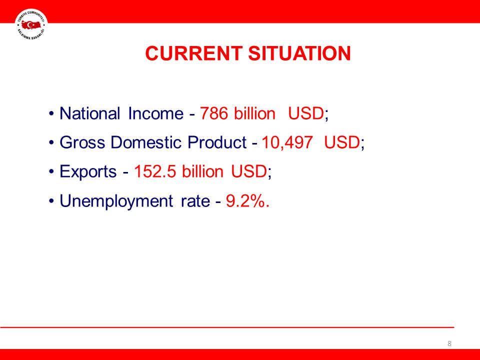 CURRENT SITUATION National Income - 786 billion USD;