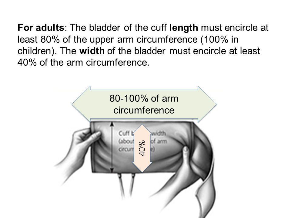 80-100% of arm circumference