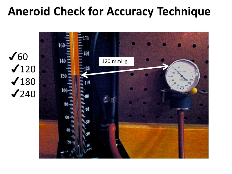 Aneroid Check for Accuracy Technique