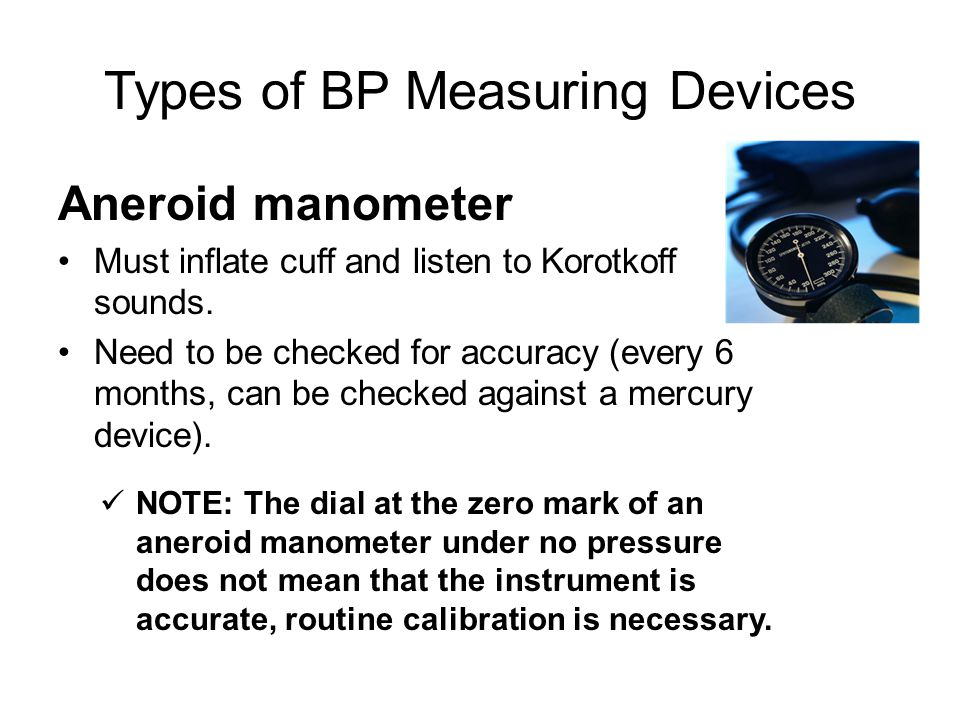 Types of BP Measuring Devices