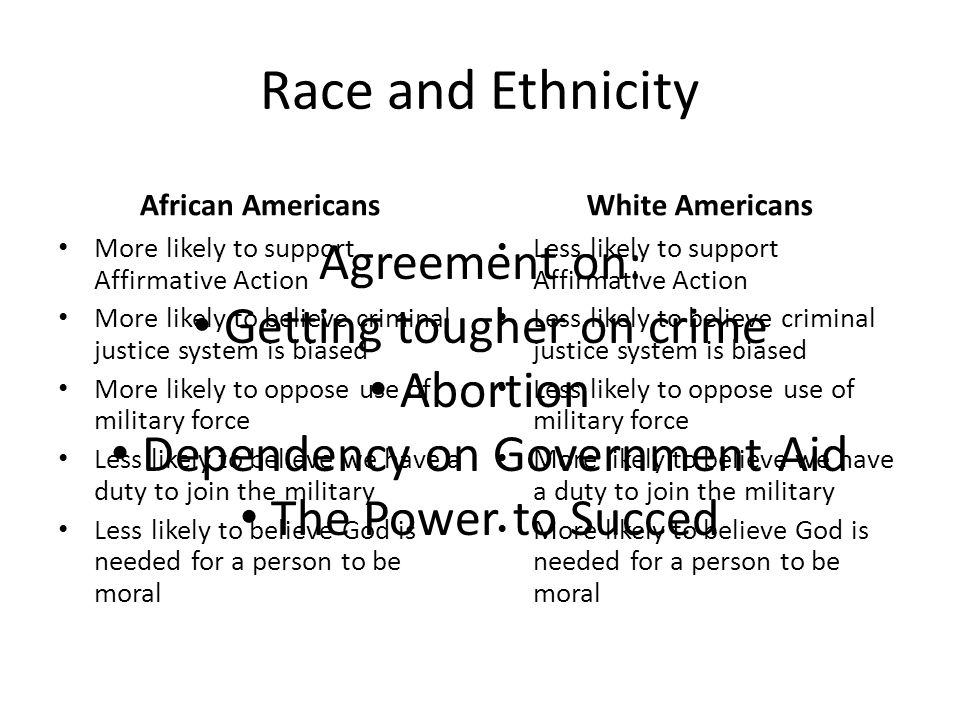 Race and Ethnicity Agreement on: Getting tougher on crime Abortion