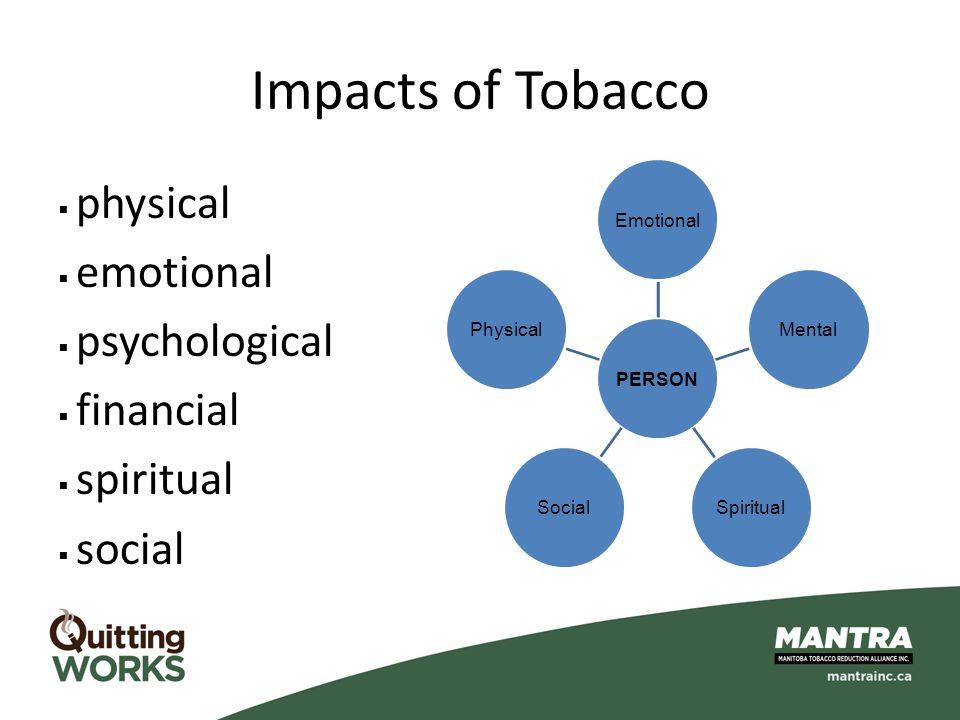 Impacts of Tobacco physical emotional psychological financial