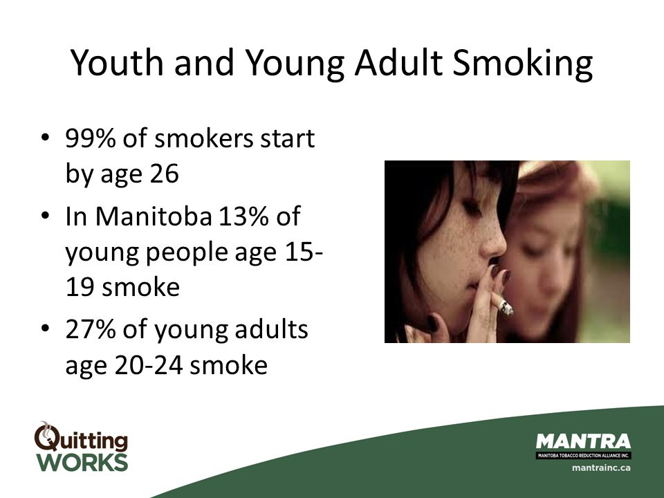 Youth and Young Adult Smoking