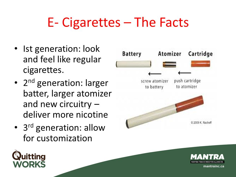 E- Cigarettes – The Facts