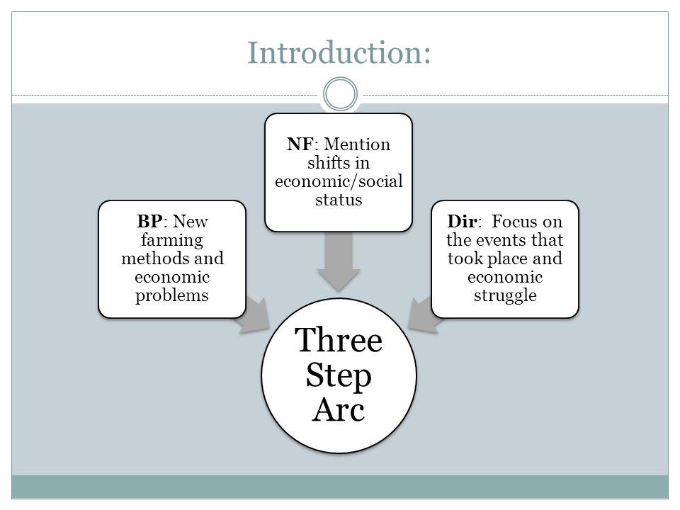 Three Step Arc Introduction: