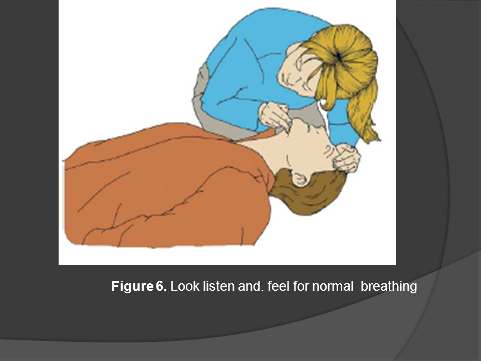 Figure 6. Look listen and. feel for normal breathing