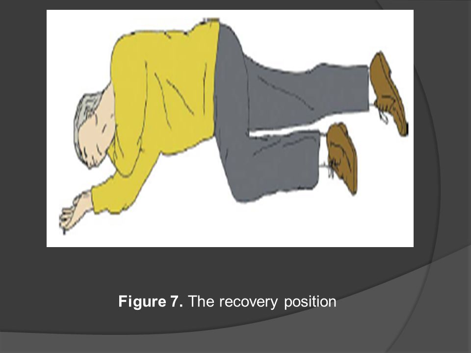 Figure 7. The recovery position