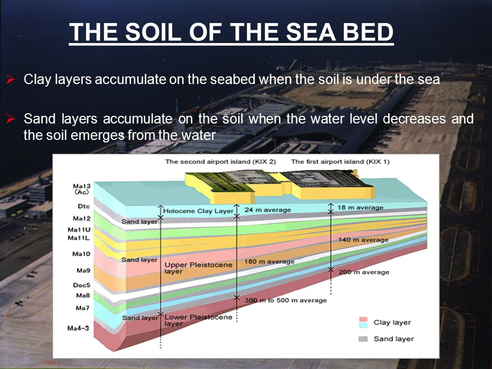 THE SOIL OF THE SEA BED Clay layers accumulate on the seabed when the soil is under the sea.