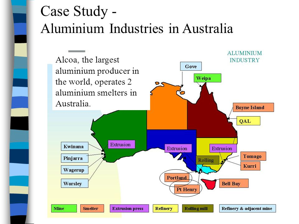 Case Study - Aluminium Industries in Australia