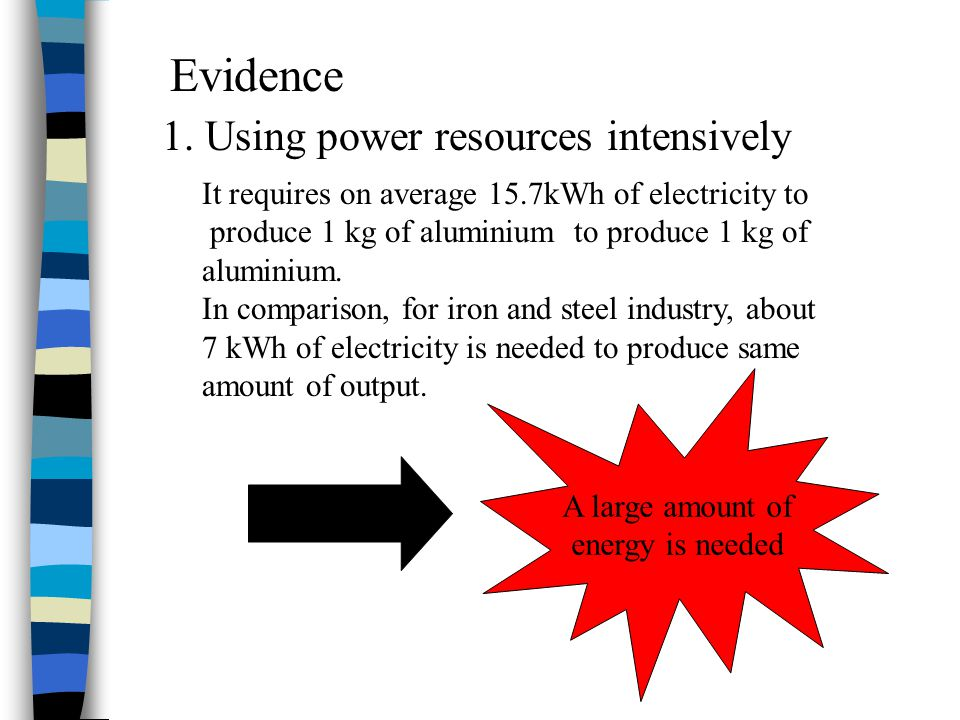 Evidence 1. Using power resources intensively
