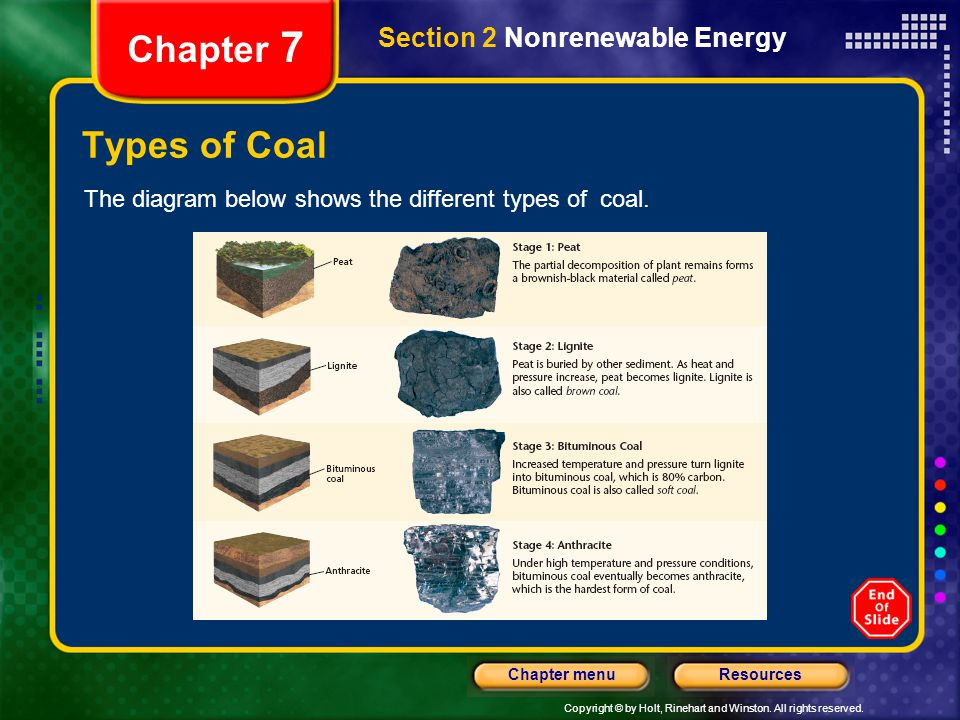 Chapter 7 Types of Coal Section 2 Nonrenewable Energy