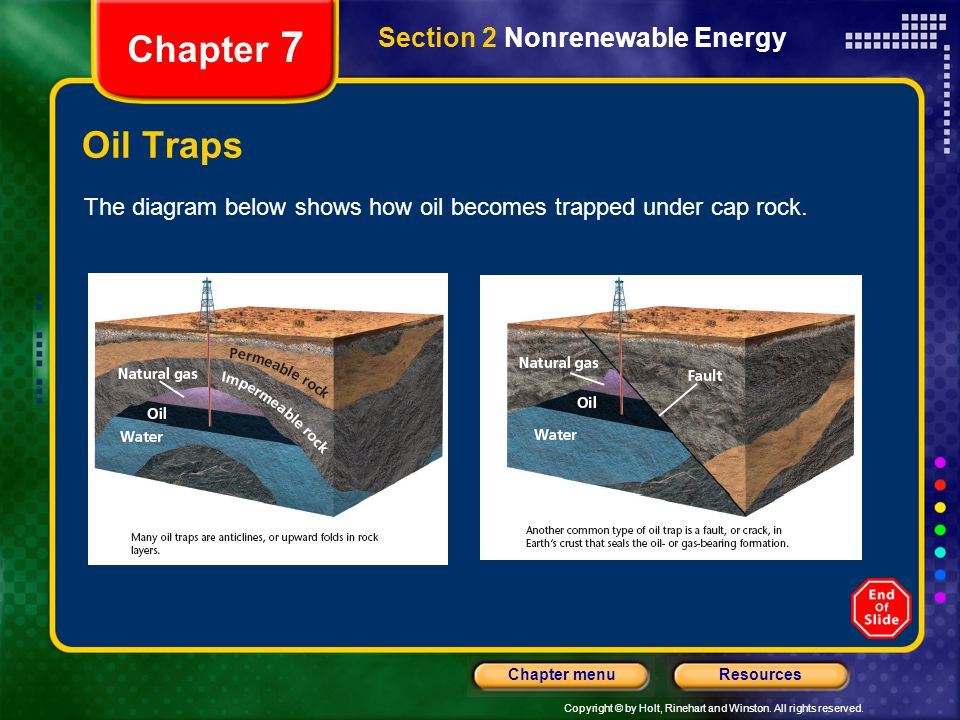 Chapter 7 Oil Traps Section 2 Nonrenewable Energy