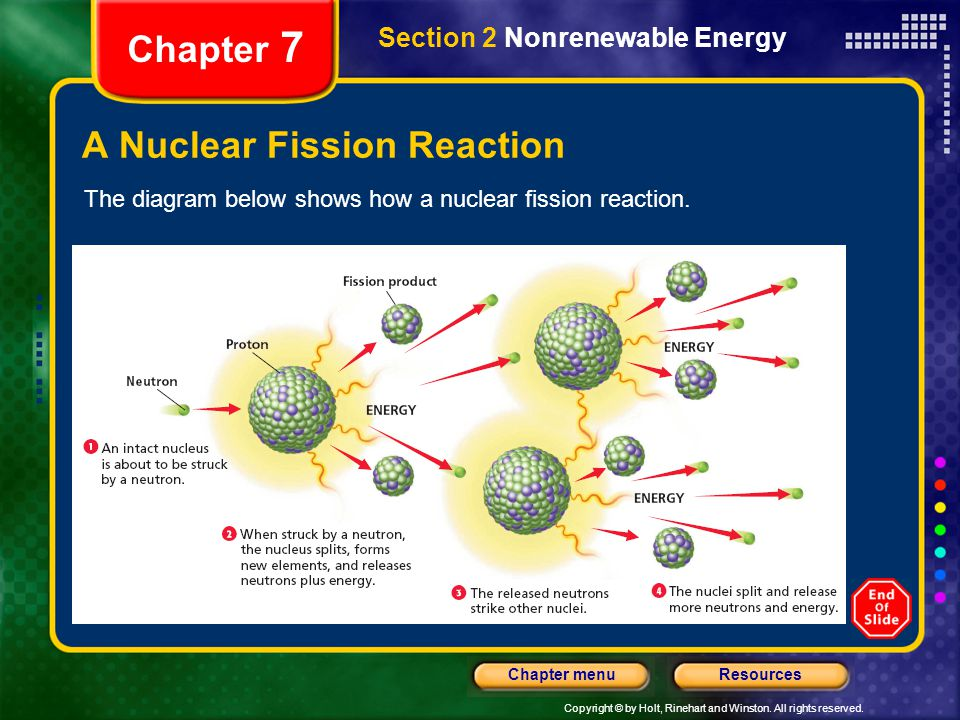 A Nuclear Fission Reaction