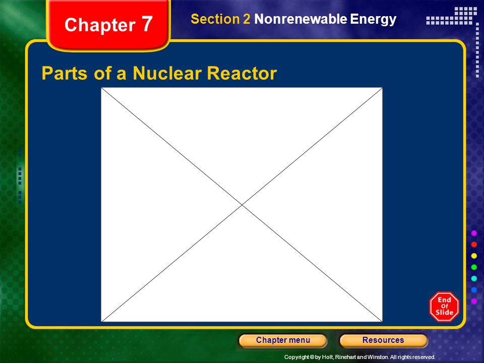 Parts of a Nuclear Reactor