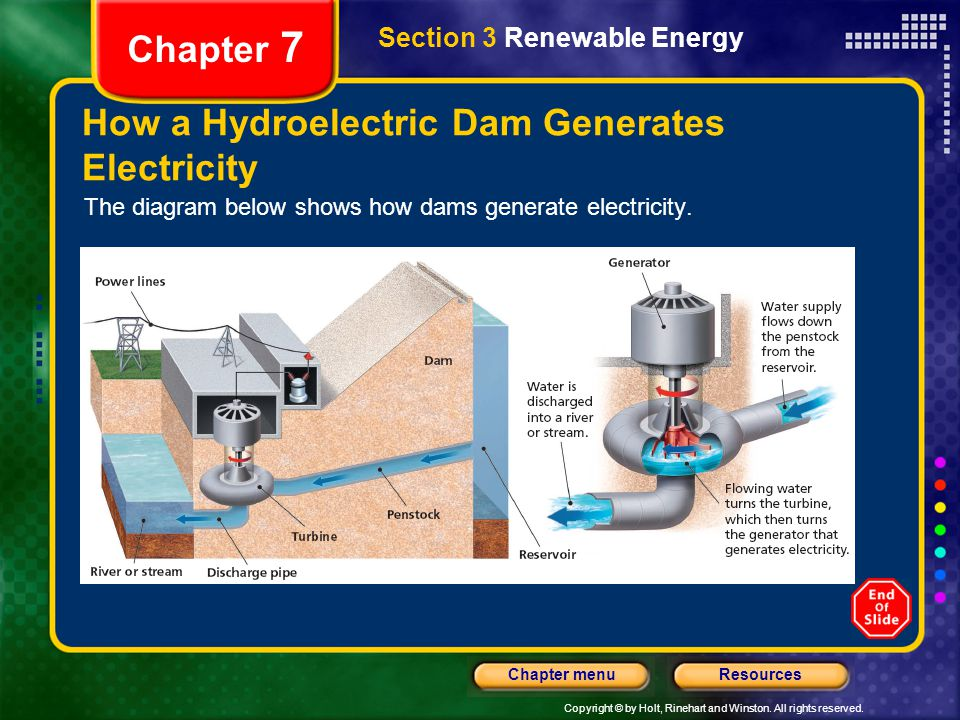 How a Hydroelectric Dam Generates Electricity