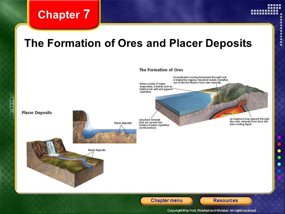 The Formation of Ores and Placer Deposits