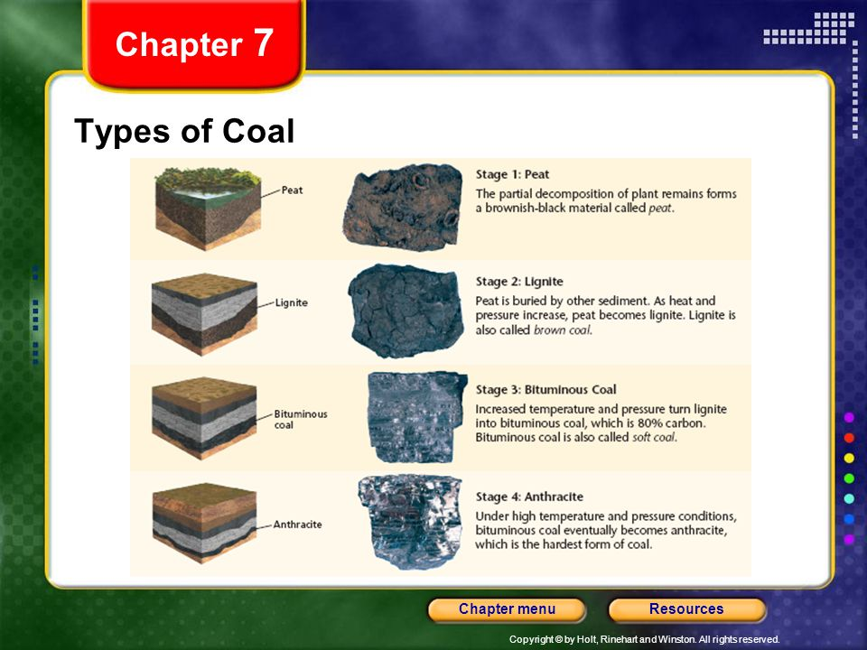 Chapter 7 Types of Coal