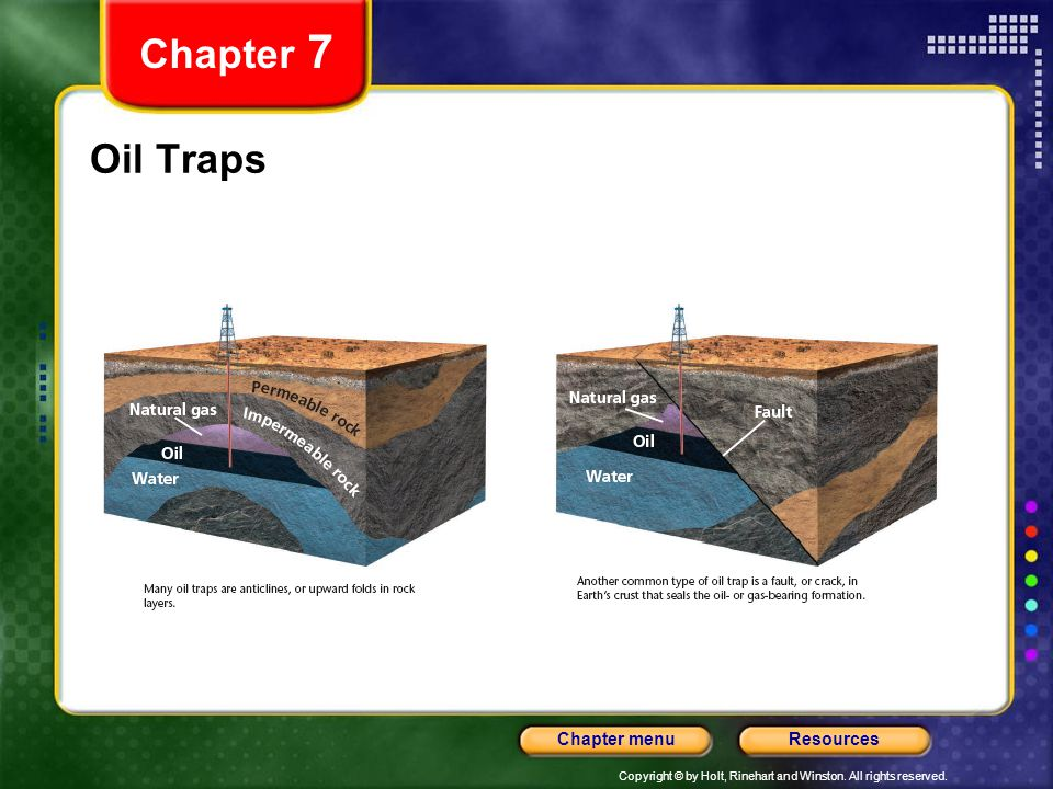 Chapter 7 Oil Traps