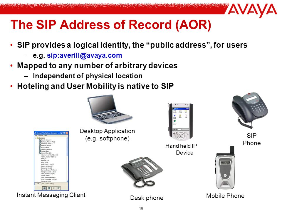 The SIP Address of Record (AOR)