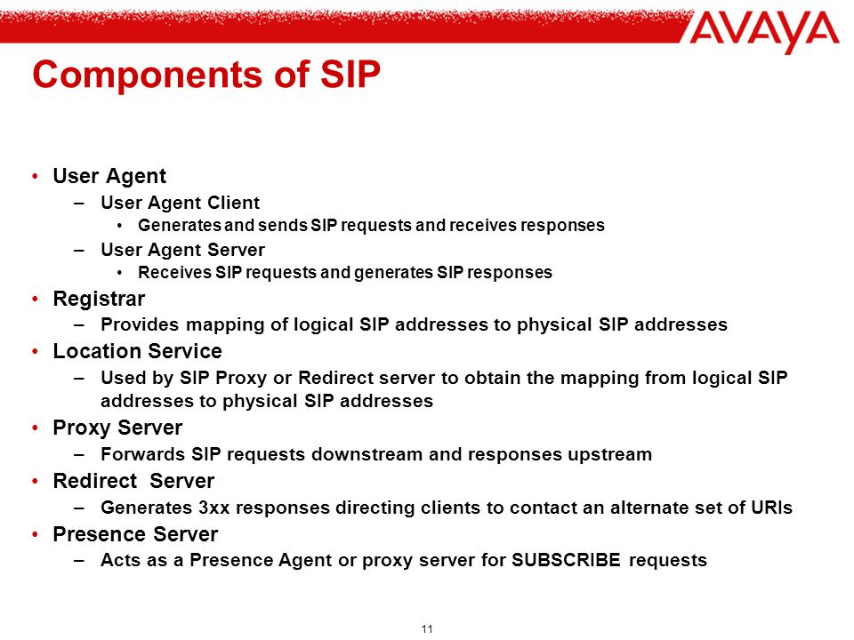 Components of SIP User Agent Registrar Location Service Proxy Server
