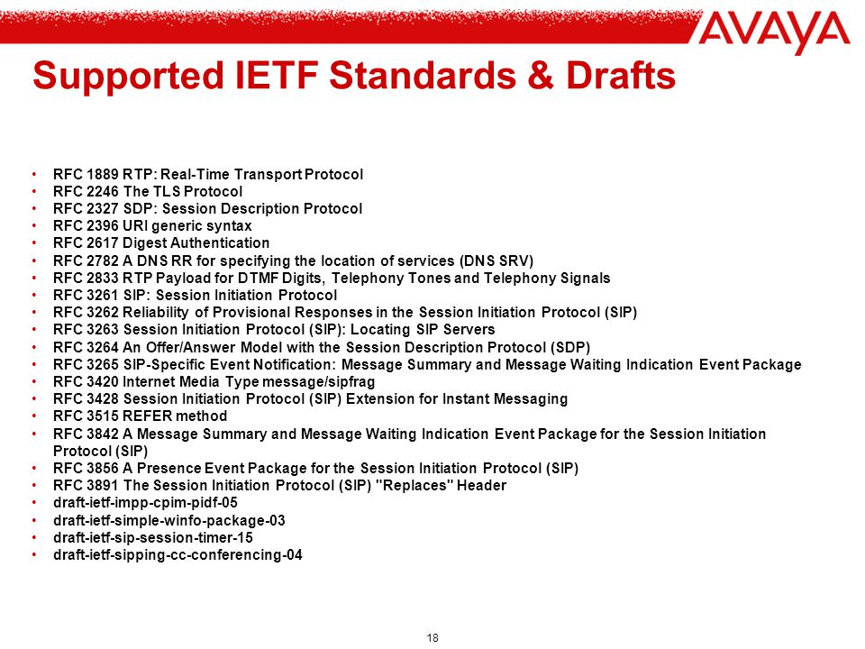 Supported IETF Standards & Drafts