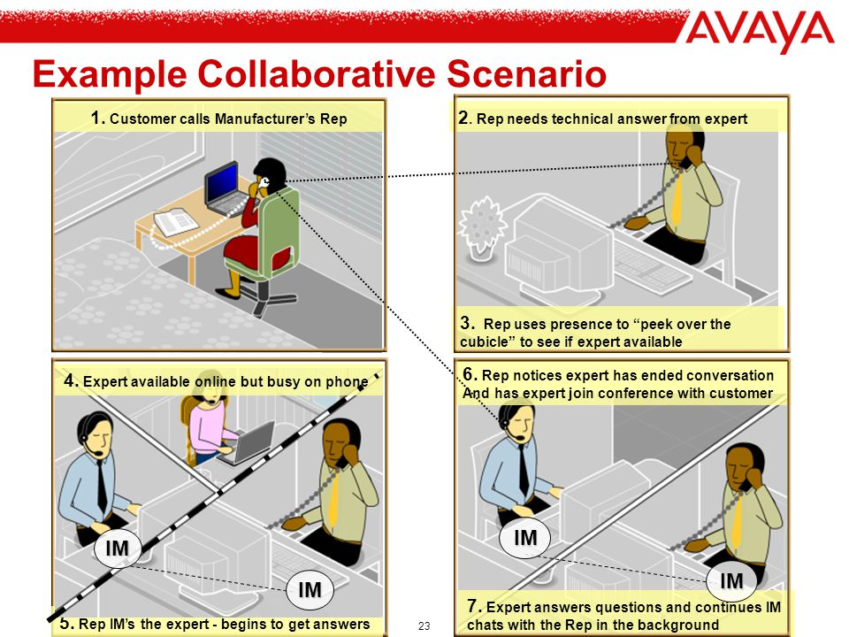 Example Collaborative Scenario